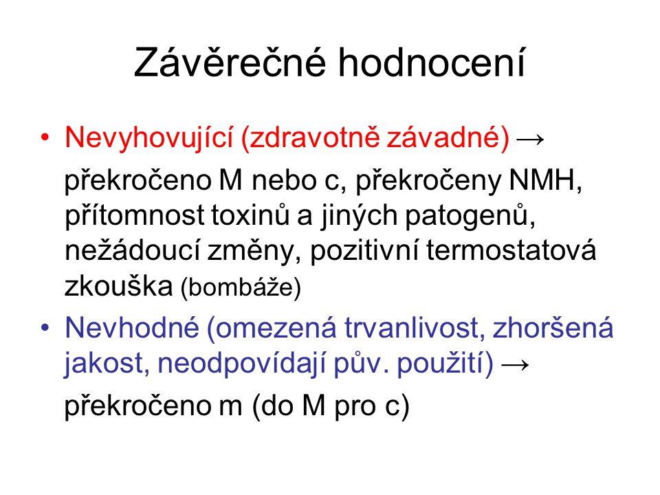 Závěrečné hodnocení Nevyhovující (zdravotně závadné) →