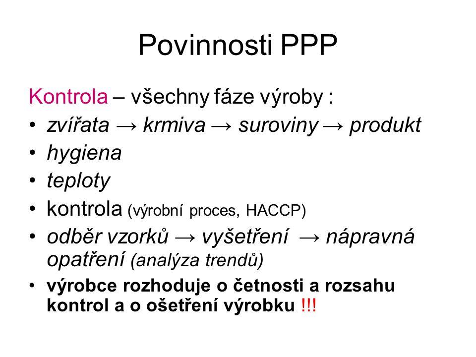 Povinnosti PPP Kontrola – všechny fáze výroby :
