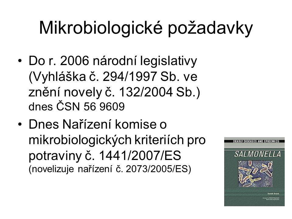 Mikrobiologické požadavky