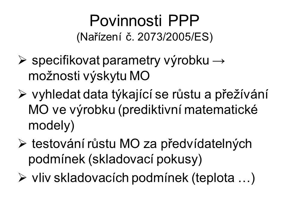 Povinnosti PPP (Nařízení č. 2073/2005/ES)
