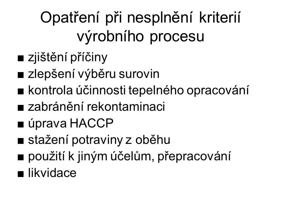 Opatření při nesplnění kriterií výrobního procesu