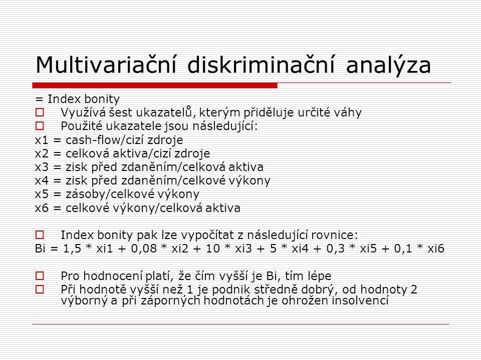 Multivariační diskriminační analýza
