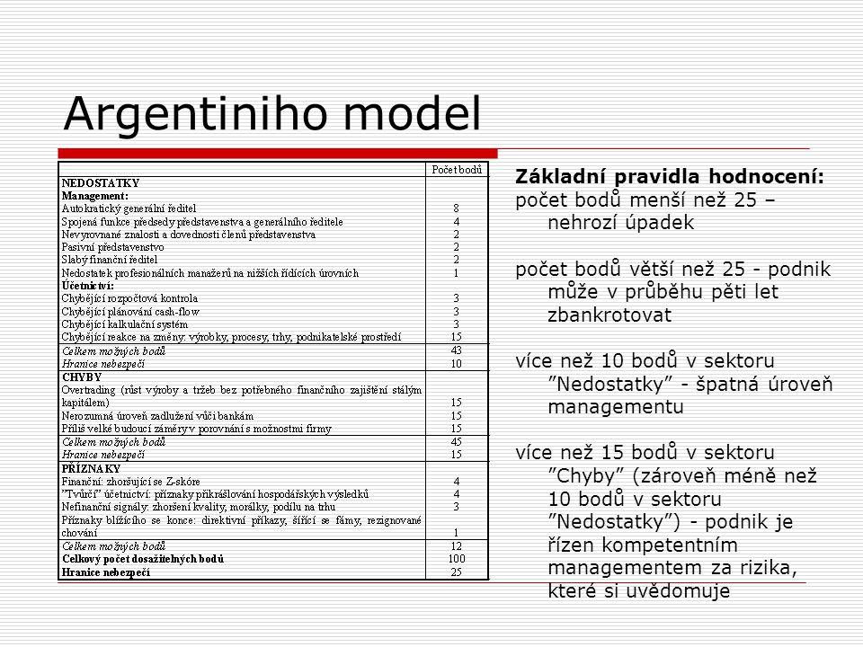 Argentiniho model Základní pravidla hodnocení:
