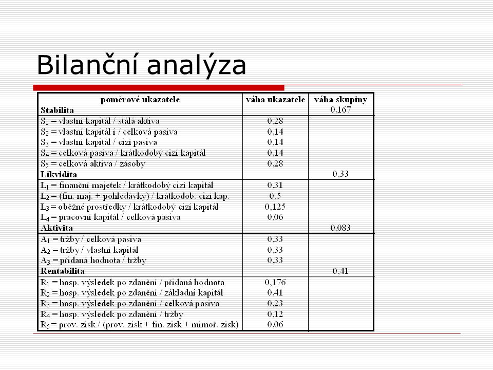 Bilanční analýza