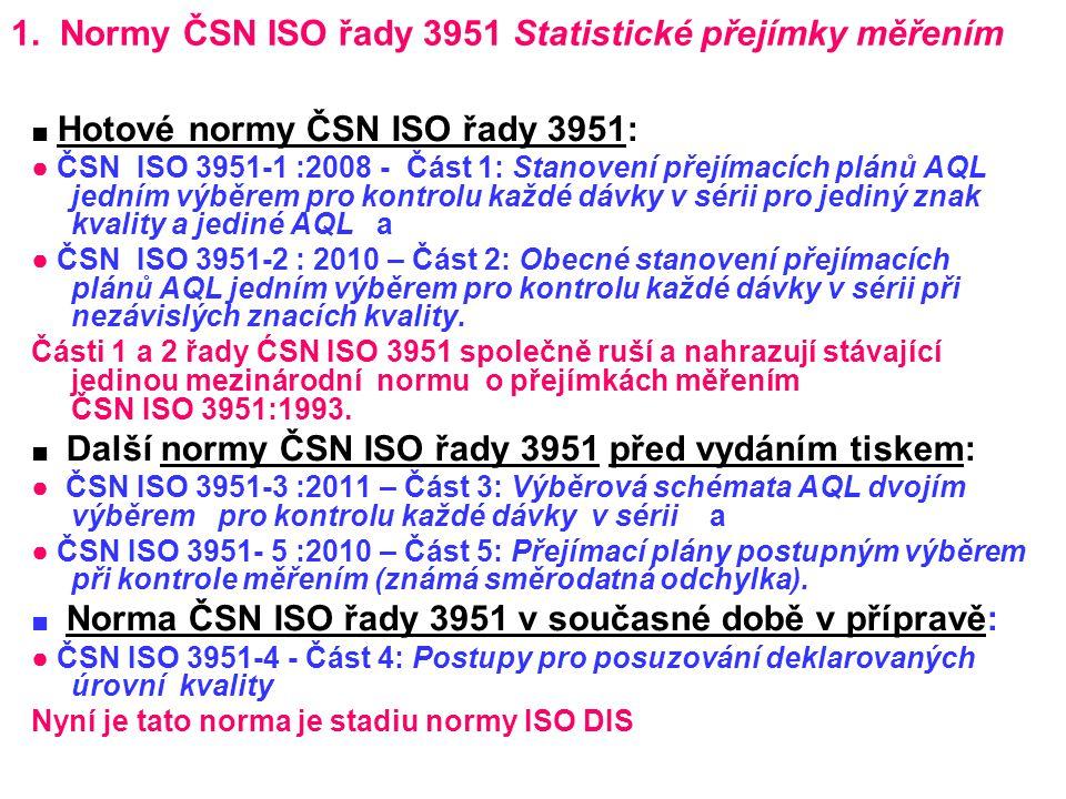 1. Normy ČSN ISO řady 3951 Statistické přejímky měřením