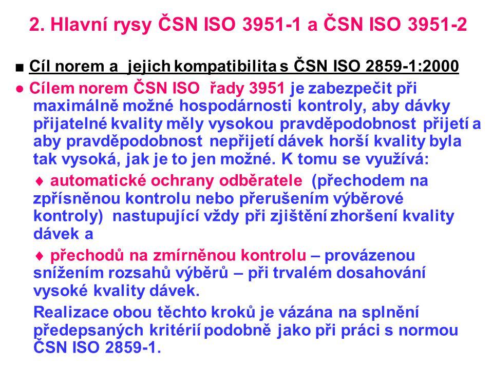 2. Hlavní rysy ČSN ISO 3951-1 a ČSN ISO 3951-2