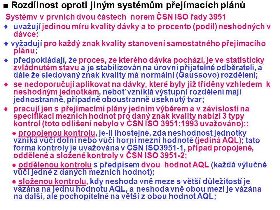 ■ Rozdílnost oproti jiným systémům přejímacích plánů