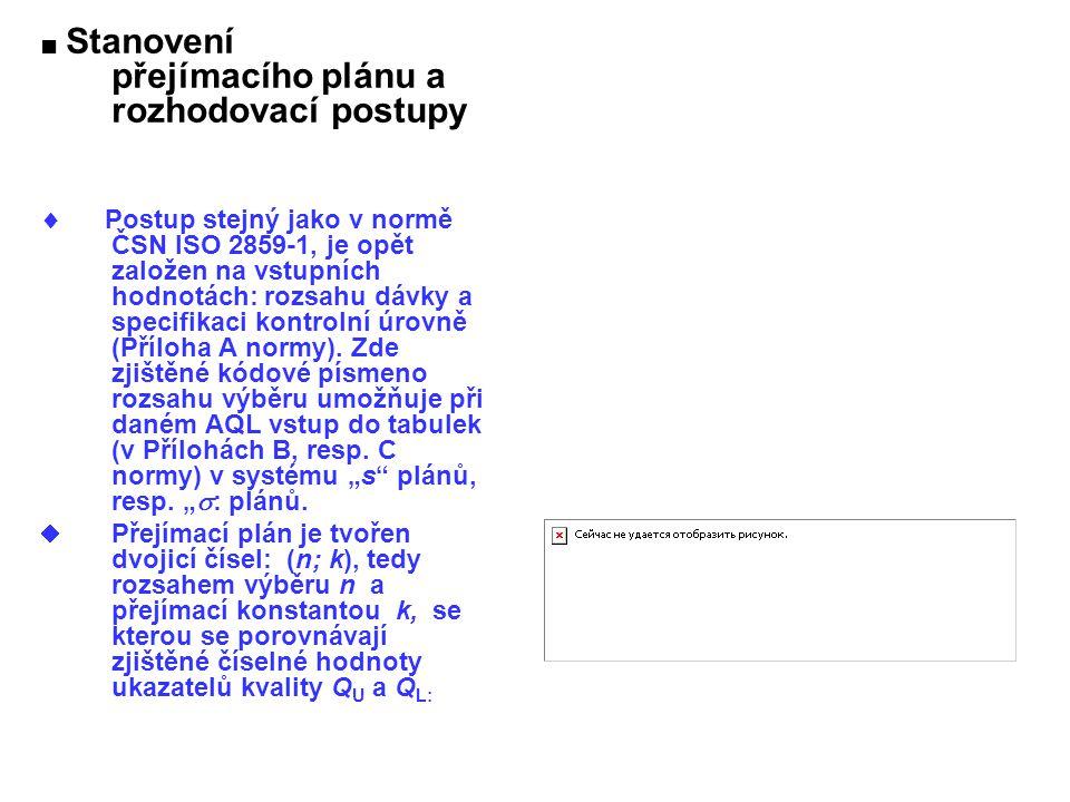 ■ Stanovení přejímacího plánu a rozhodovací postupy