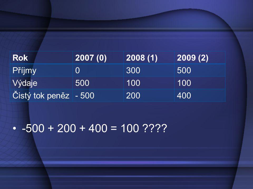 Rok 2007 (0) 2008 (1) 2009 (2) Příjmy. 300. 500. Výdaje. 100. Čistý tok peněz. - 500. 200.