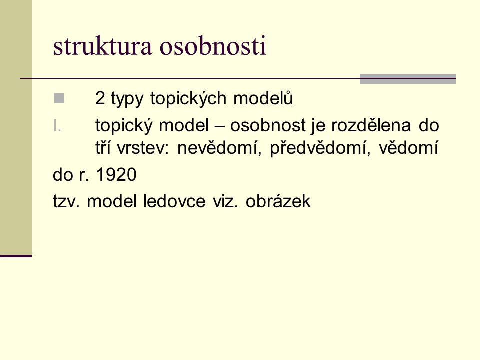 struktura osobnosti 2 typy topických modelů
