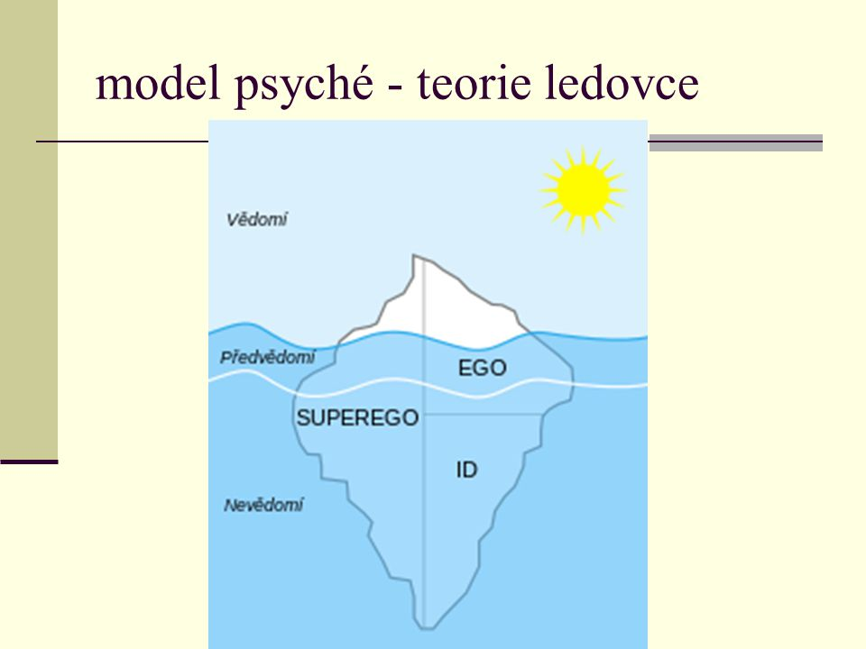 model psyché - teorie ledovce