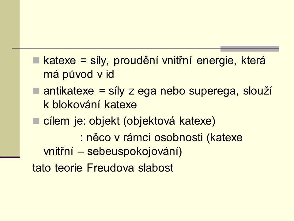 katexe = síly, proudění vnitřní energie, která má původ v id