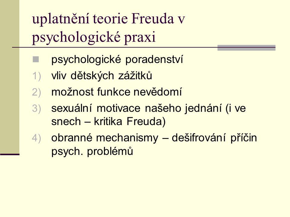 uplatnění teorie Freuda v psychologické praxi