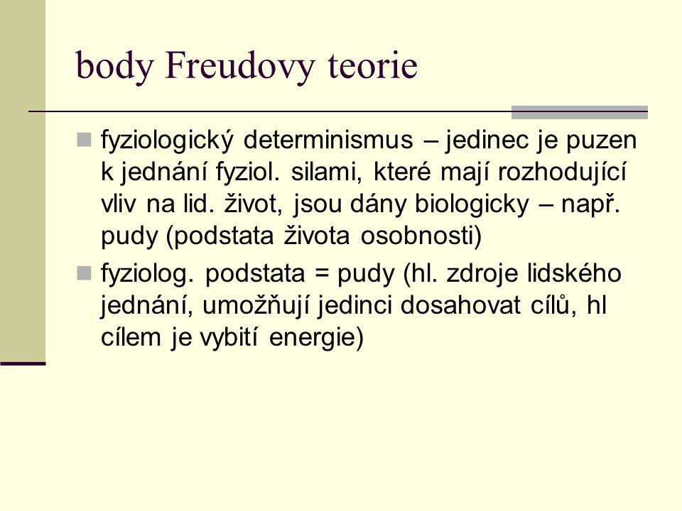 body Freudovy teorie