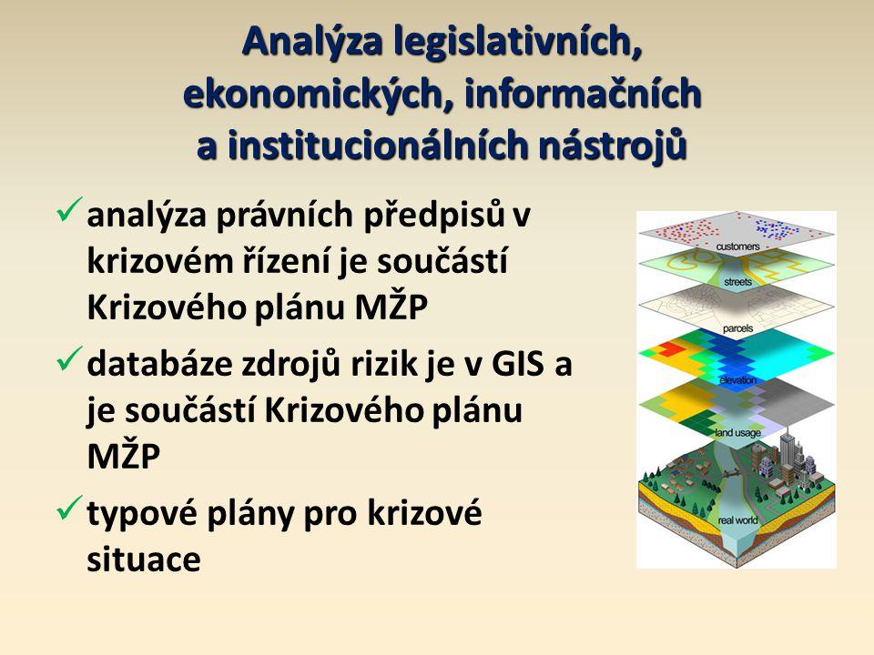 Analýza legislativních, ekonomických, informačních a institucionálních nástrojů