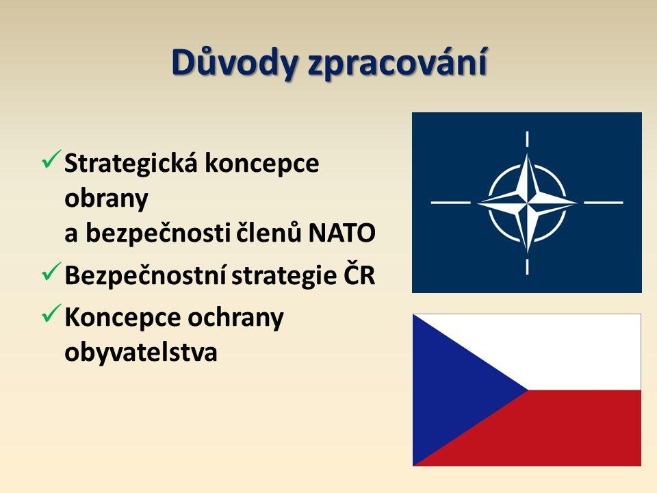 Důvody zpracování Strategická koncepce obrany a bezpečnosti členů NATO