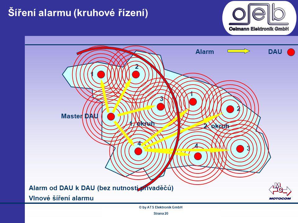 Šíření alarmu (kruhové řízení)