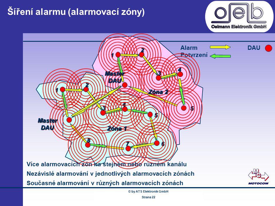 Šíření alarmu (alarmovací zóny)