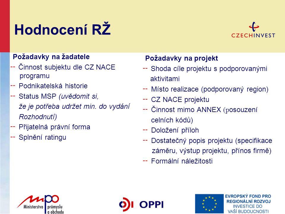 Hodnocení RŽ Požadavky na žadatele Požadavky na projekt