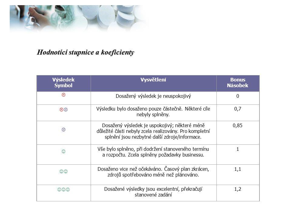 Hodnotící stupnice a koeficienty