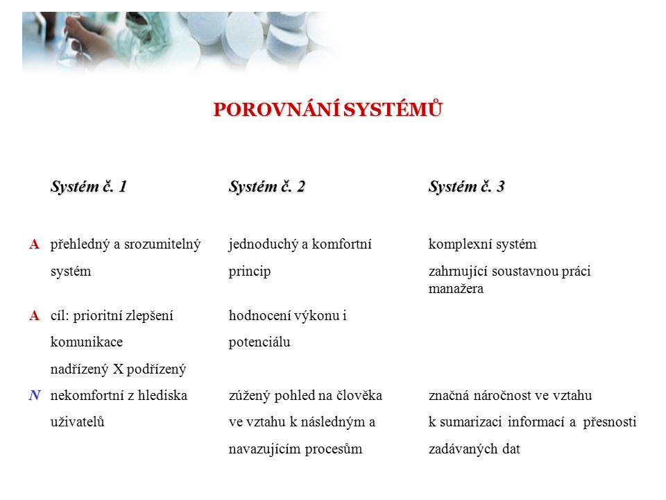 POROVNÁNÍ SYSTÉMŮ Systém č. 1 Systém č. 2 Systém č. 3