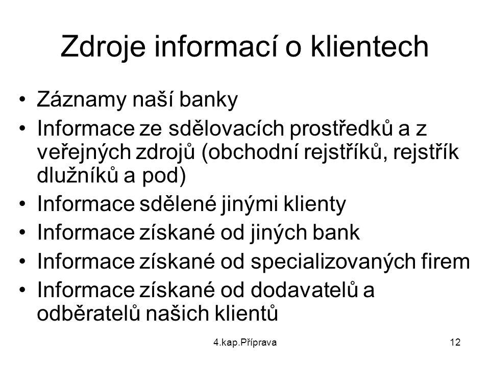 Zdroje informací o klientech