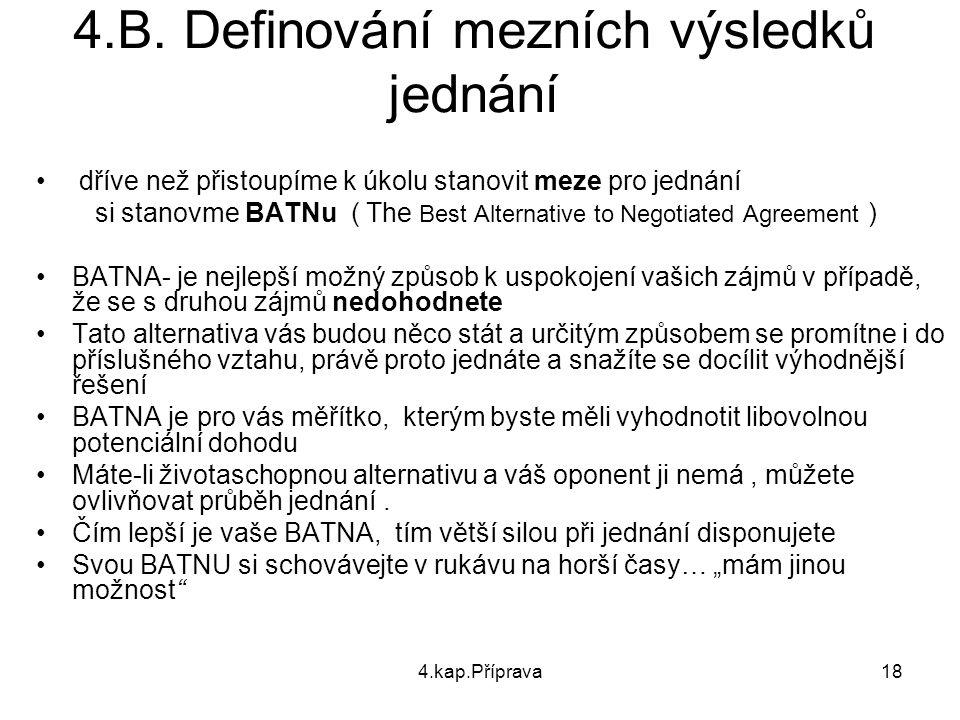4.B. Definování mezních výsledků jednání