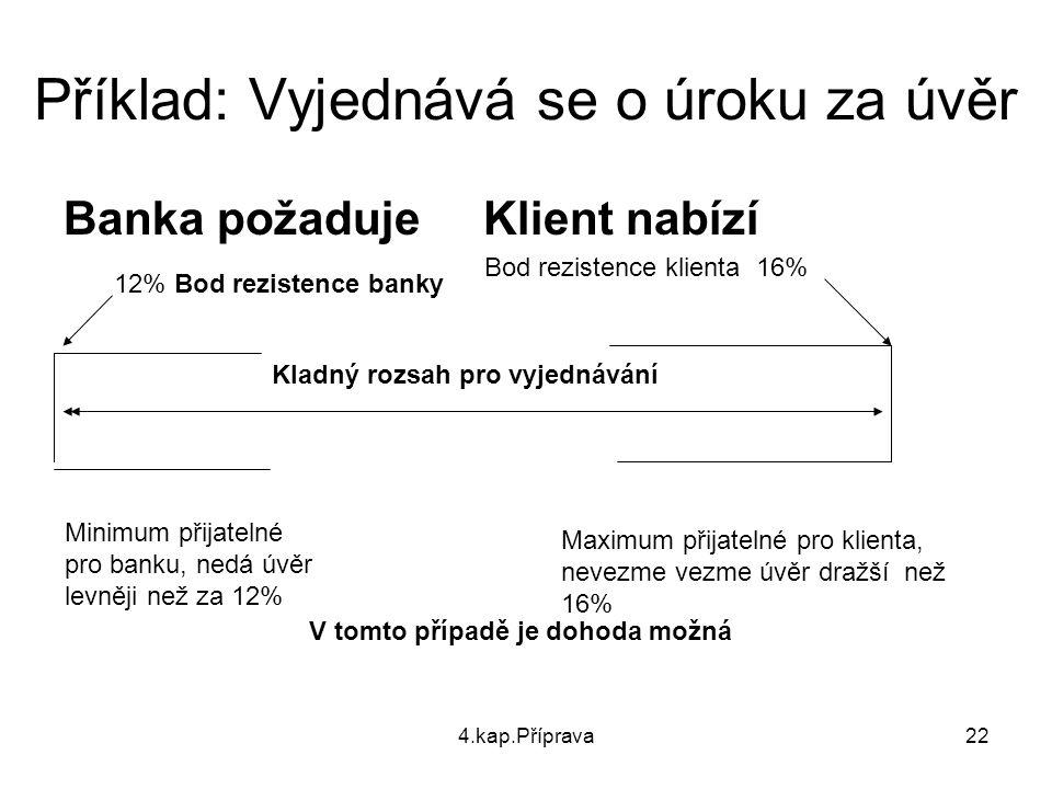 Příklad: Vyjednává se o úroku za úvěr