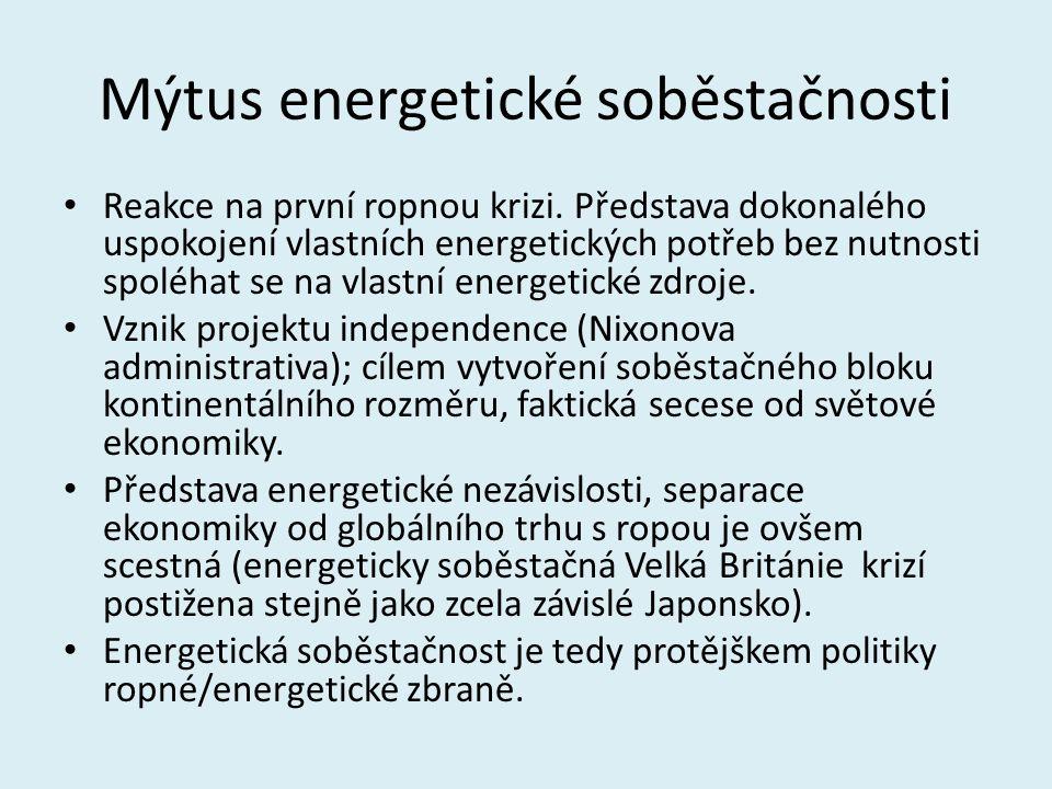 Mýtus energetické soběstačnosti