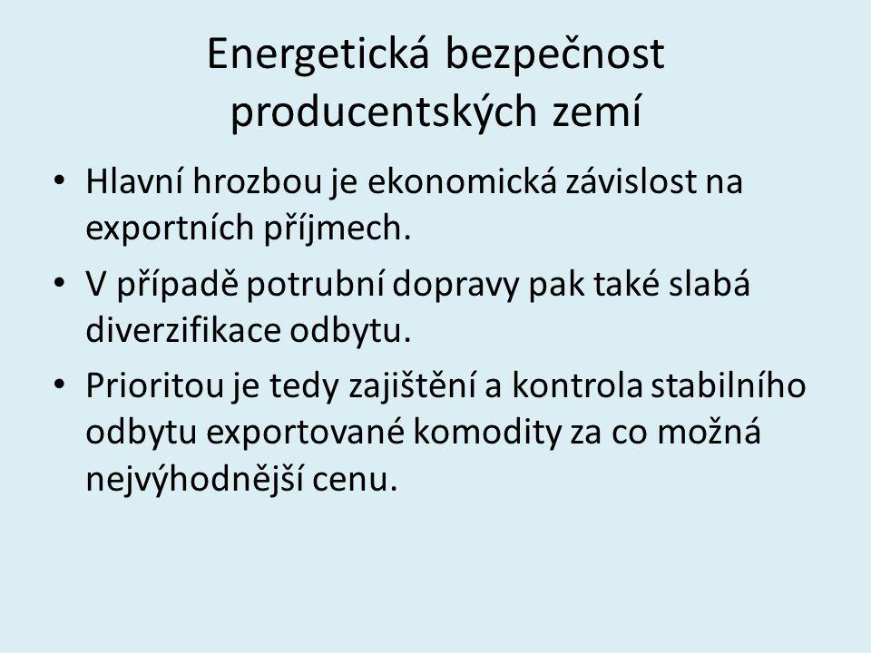 Energetická bezpečnost producentských zemí
