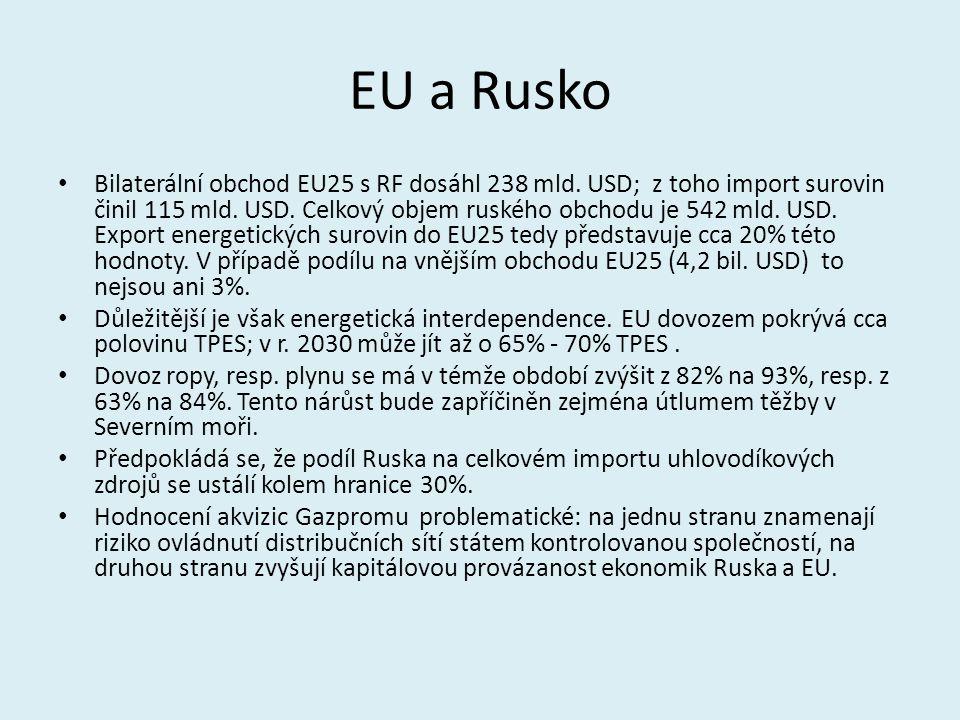 EU a Rusko