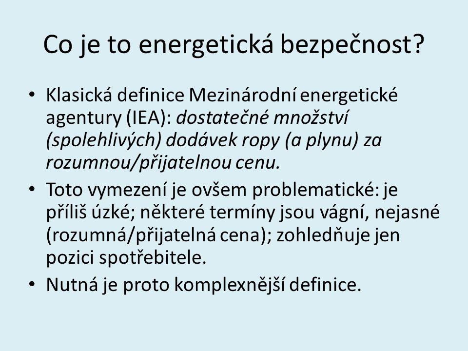 Co je to energetická bezpečnost