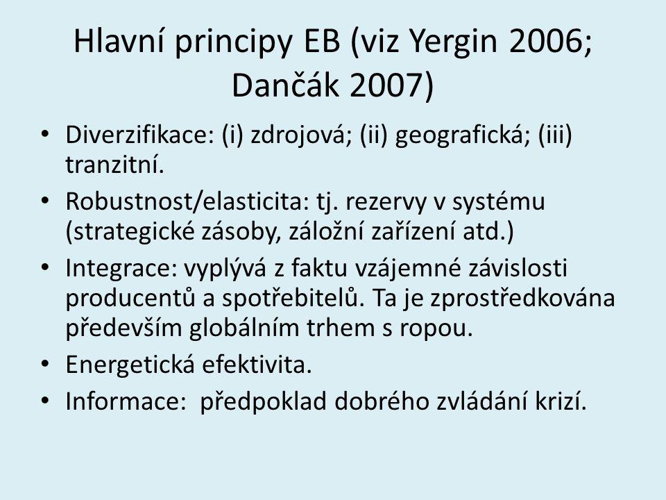 Hlavní principy EB (viz Yergin 2006; Dančák 2007)