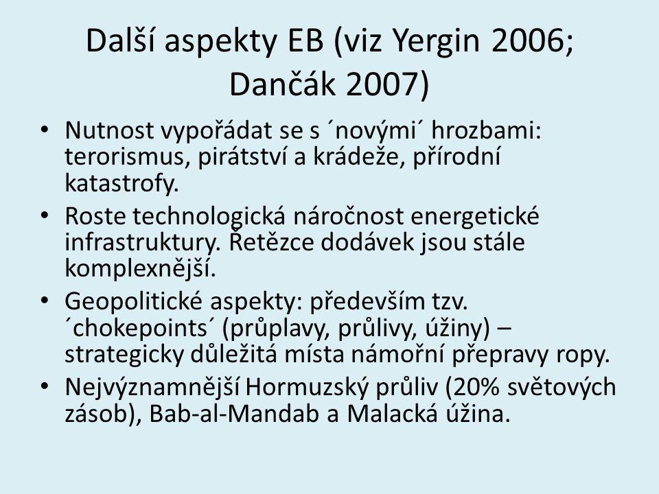 Další aspekty EB (viz Yergin 2006; Dančák 2007)
