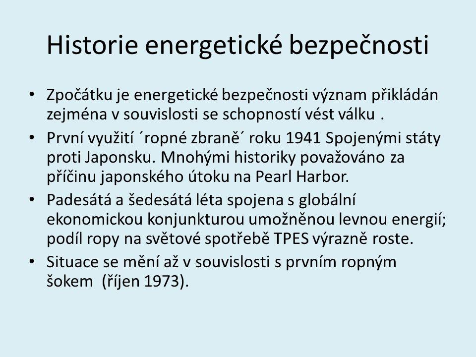 Historie energetické bezpečnosti