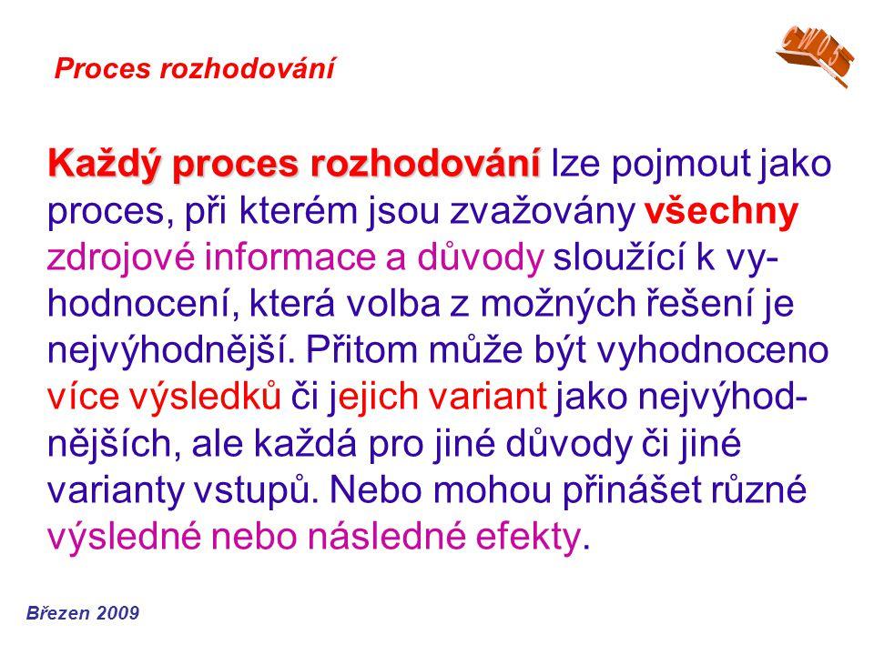 CW05 Proces rozhodování.