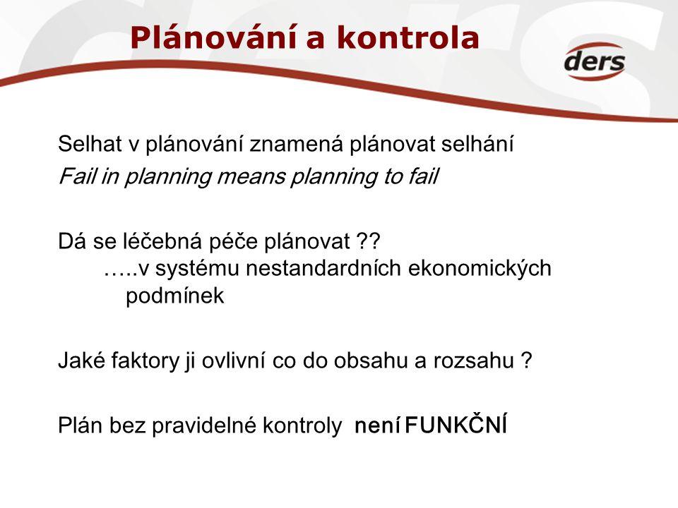 Plánování a kontrola Selhat v plánování znamená plánovat selhání