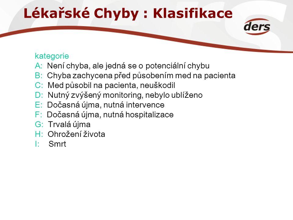 Lékařské Chyby : Klasifikace