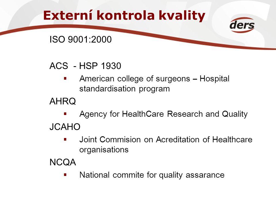 Externí kontrola kvality