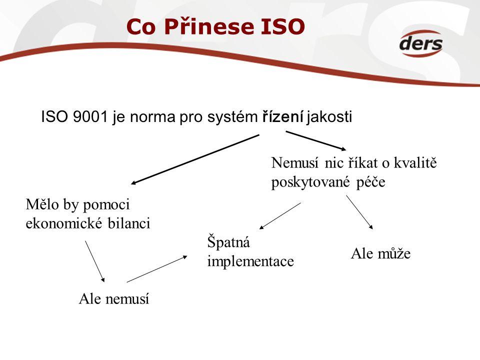 Co Přinese ISO ISO 9001 je norma pro systém řízení jakosti