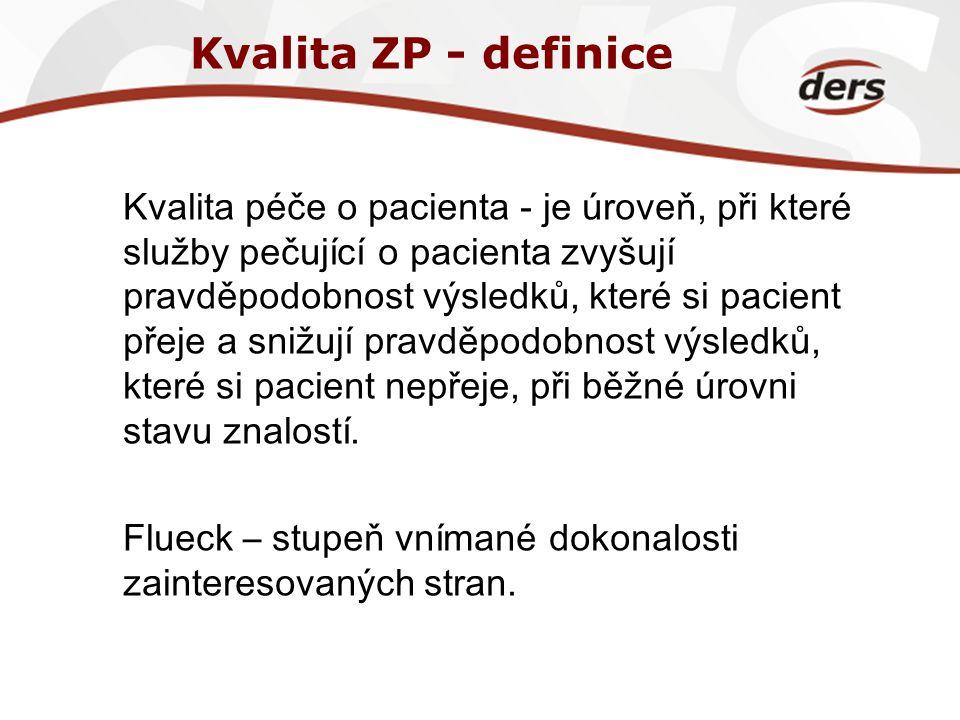 Kvalita ZP - definice
