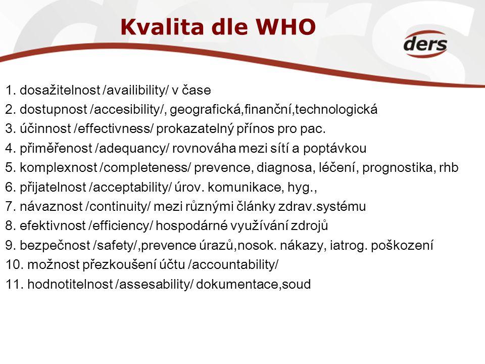 Kvalita dle WHO 1. dosažitelnost /availibility/ v čase
