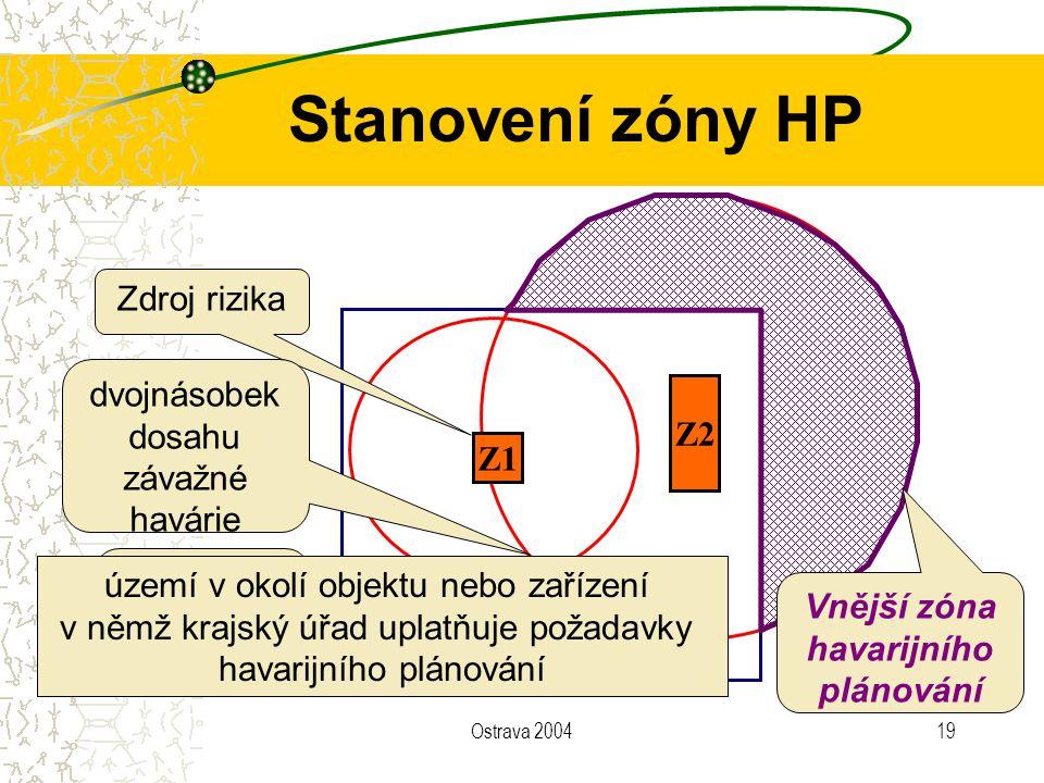 Vnější zóna havarijního plánování