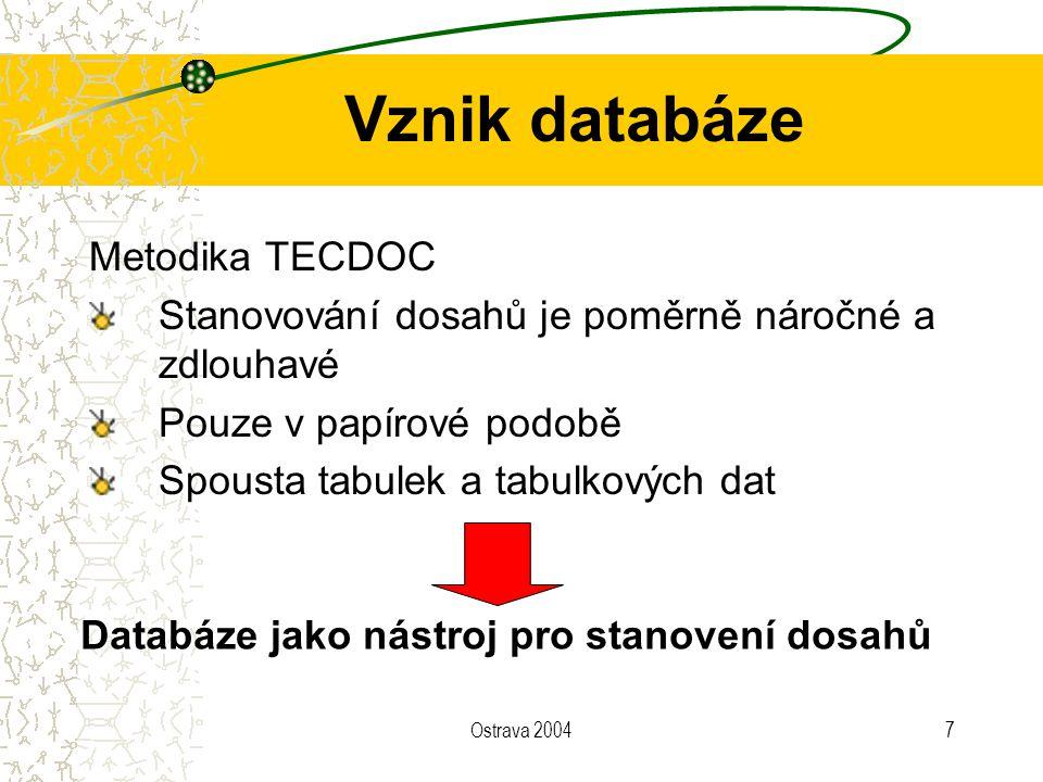 Vznik databáze Metodika TECDOC