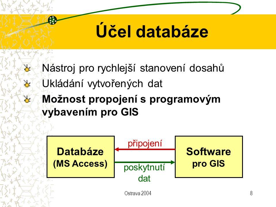 Účel databáze Nástroj pro rychlejší stanovení dosahů