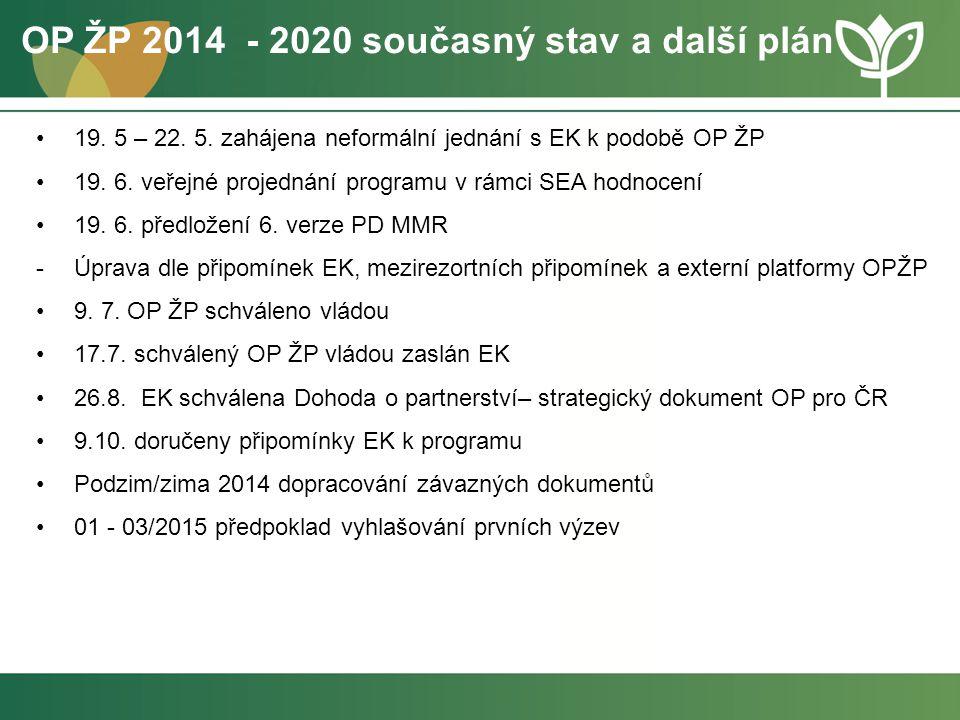 OP ŽP 2014 - 2020 současný stav a další plán