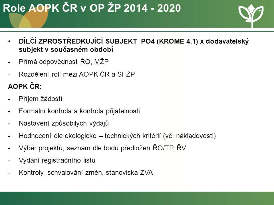 Role AOPK ČR v OP ŽP 2014 - 2020 DÍLČÍ ZPROSTŘEDKUJÍCÍ SUBJEKT PO4 (KROME 4.1) x dodavatelský subjekt v současném období.