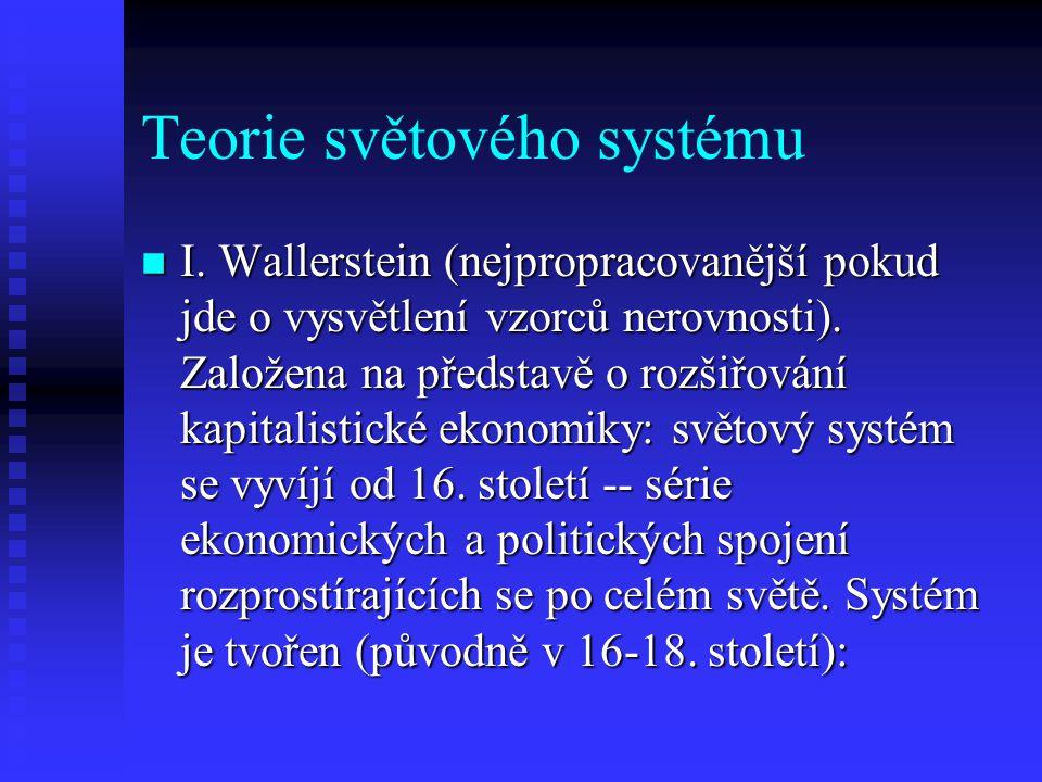 Teorie světového systému
