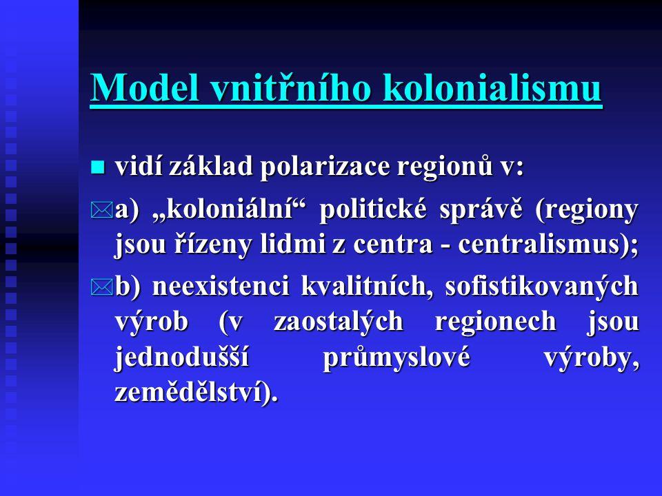 Model vnitřního kolonialismu