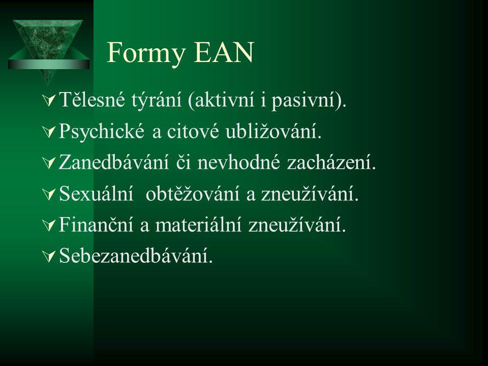 Formy EAN Tělesné týrání (aktivní i pasivní).